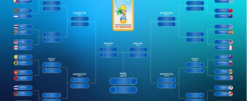 Kiwi.com World Championship of beaches 2021