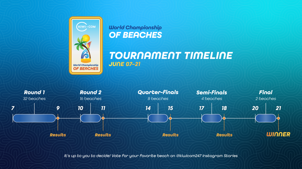 Kiwi.com world championship of beaches